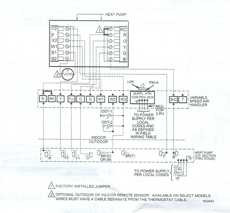 Heat Pump Contactor Wiring Diagram moreover 485499 Tempstar Blower Problem further Flygt Pump Wiring Diagram in addition 3 Wire Defrost Thermostat Wiring Diagram further The Best Ductless Air Conditioning. on wiring diagram for amana heat pump